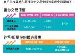 澳門商業銀行: 投資服務推廣優惠